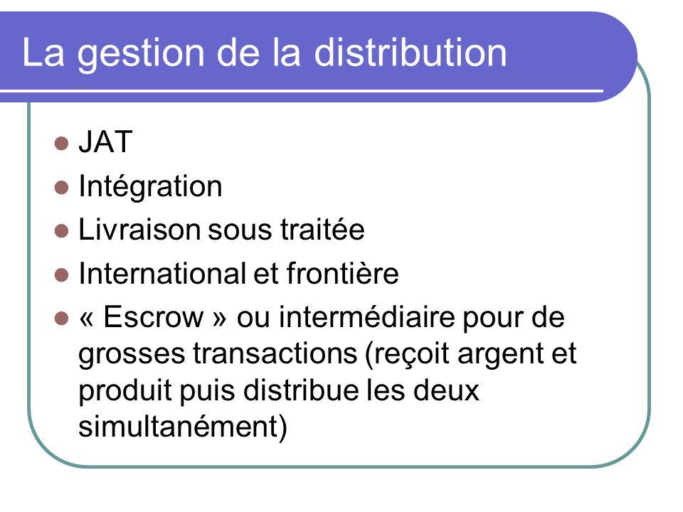 La gestion de la distribution JAT Intégration Livraison sous traitée International et frontière « Escrow » ou intermédiaire pour de grosses transactio