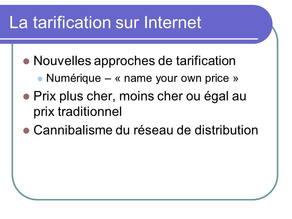 La tarification sur Internet Nouvelles approches de tarification Numérique – « name your own price » Prix plus cher, moins cher ou égal au prix tradit