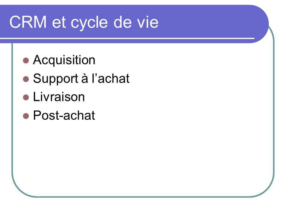 CRM et cycle de vie Acquisition Support à lachat Livraison Post-achat