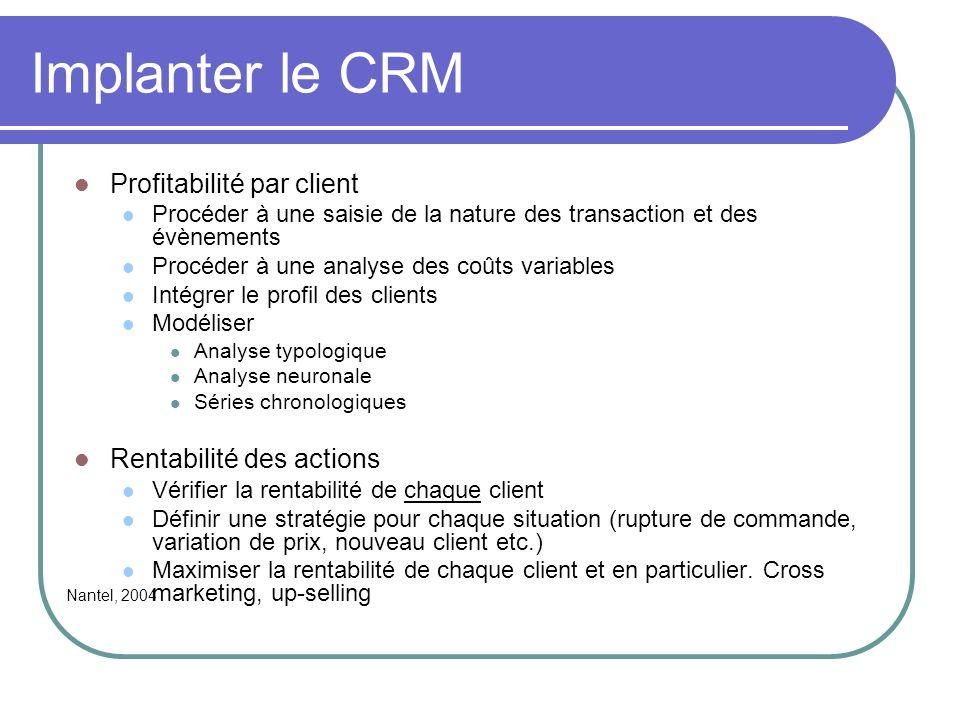 Implanter le CRM Profitabilité par client Procéder à une saisie de la nature des transaction et des évènements Procéder à une analyse des coûts variab