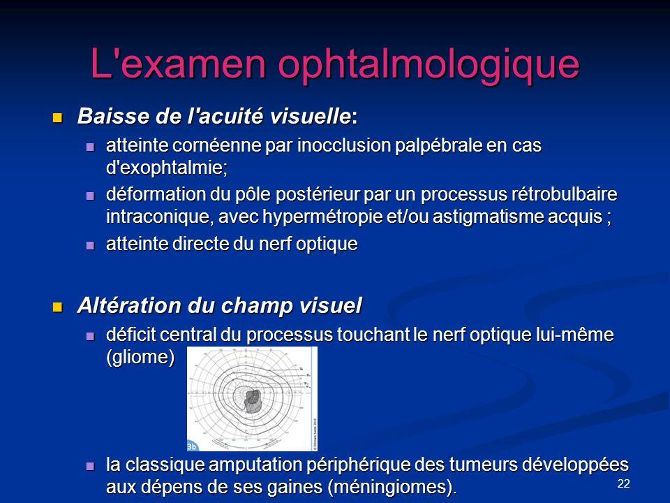 22 L'examen ophtalmologique Baisse de l'acuité visuelle: Baisse de l'acuité visuelle: atteinte cornéenne par inocclusion palpébrale en cas d'exophtalm
