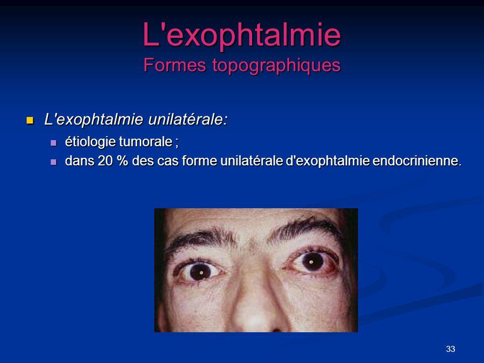 33 L'exophtalmie Formes topographiques L'exophtalmie unilatérale: L'exophtalmie unilatérale: étiologie tumorale ; étiologie tumorale ; dans 20 % des c