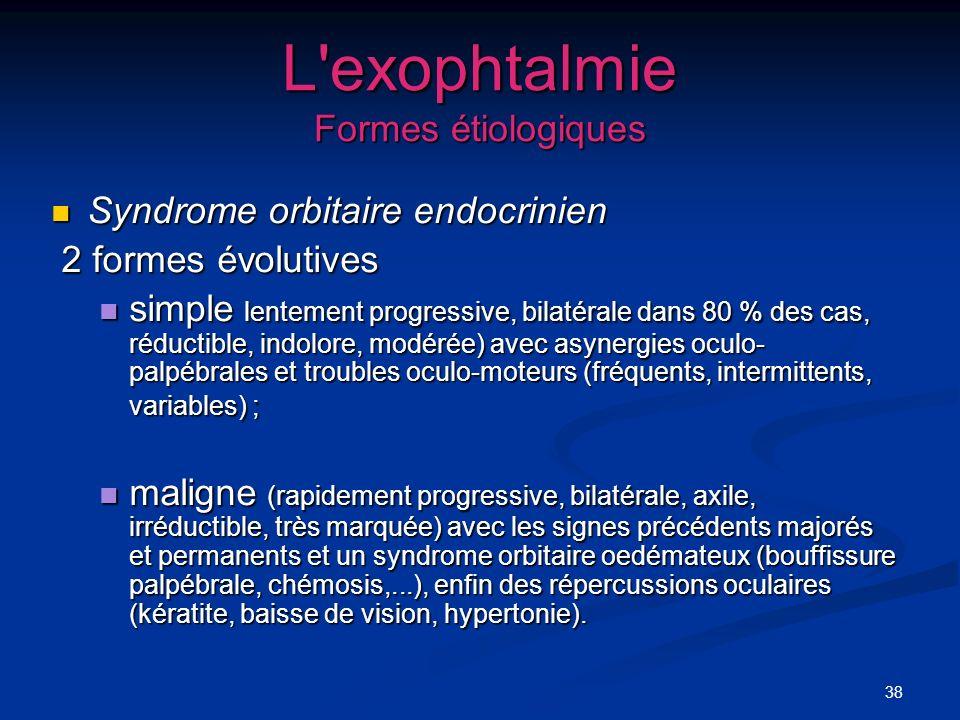38 L'exophtalmie Formes étiologiques Syndrome orbitaire endocrinien Syndrome orbitaire endocrinien 2 formes évolutives 2 formes évolutives simple lent