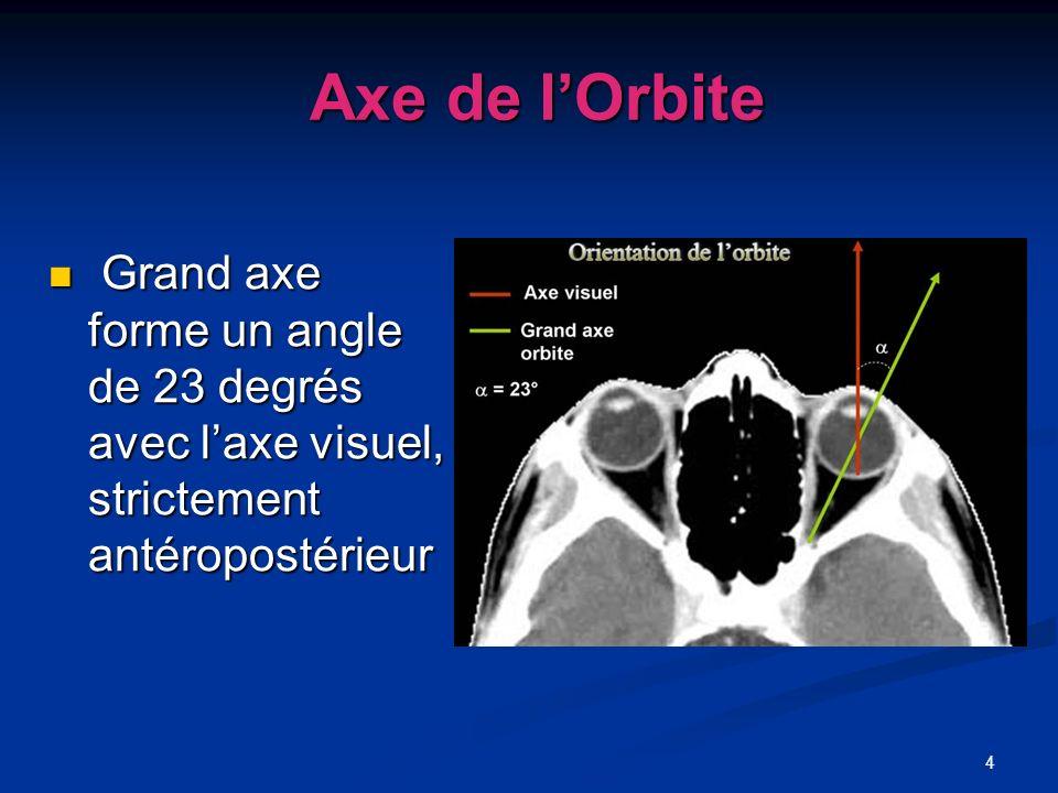 4 Axe de lOrbite Axe de lOrbite Grand axe forme un angle de 23 degrés avec laxe visuel, strictement antéropostérieur Grand axe forme un angle de 23 de