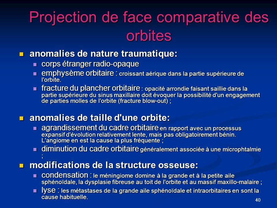 40 Projection de face comparative des orbites anomalies de nature traumatique: anomalies de nature traumatique: corps étranger radio-opaque corps étra