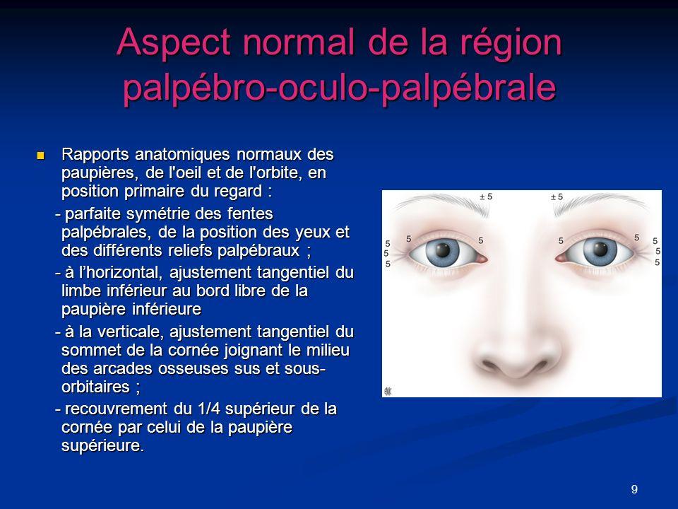 9 Aspect normal de la région palpébro-oculo-palpébrale Rapports anatomiques normaux des paupières, de l'oeil et de l'orbite, en position primaire du r