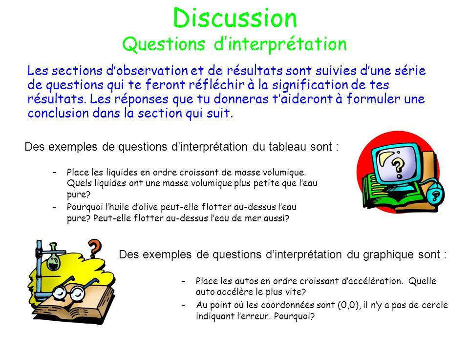 Discussion Questions dinterprétation Les sections dobservation et de résultats sont suivies dune série de questions qui te feront réfléchir à la signi