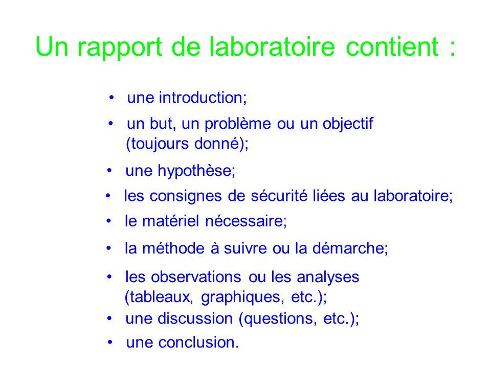 Un rapport de laboratoire contient : une introduction; une conclusion. une discussion (questions, etc.); les observations ou les analyses (tableaux, g