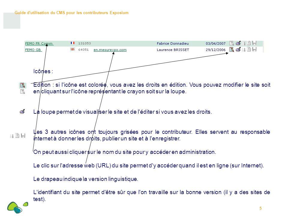 Guide d utilisation du CMS pour les contributeurs Exposium 5 Icônes : Edition : si l icône est colorée, vous avez les droits en édition.