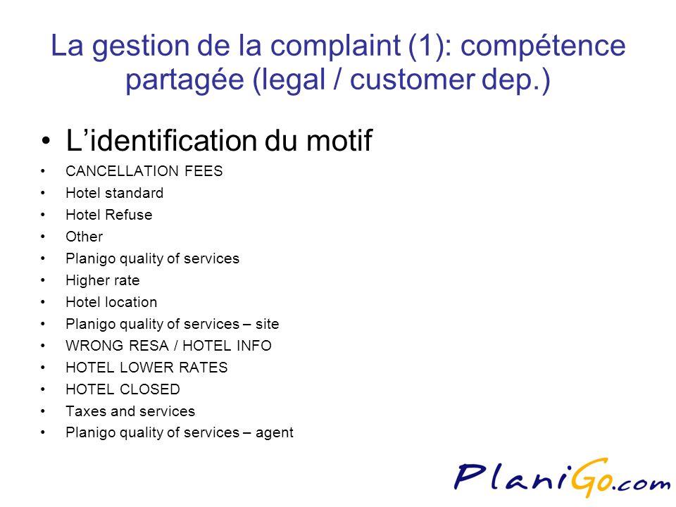 La gestion de la complaint (1): compétence partagée (legal / customer dep.) Lidentification du motif CANCELLATION FEES Hotel standard Hotel Refuse Oth