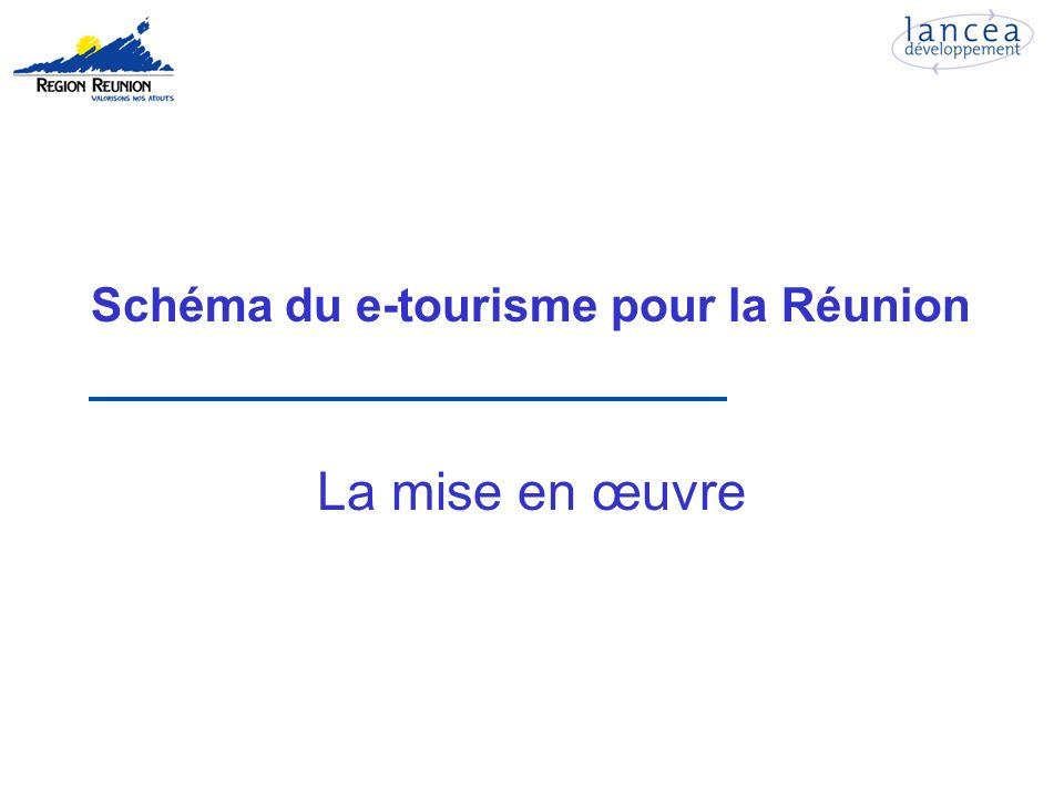 Schéma du e-tourisme pour la Réunion La mise en œuvre