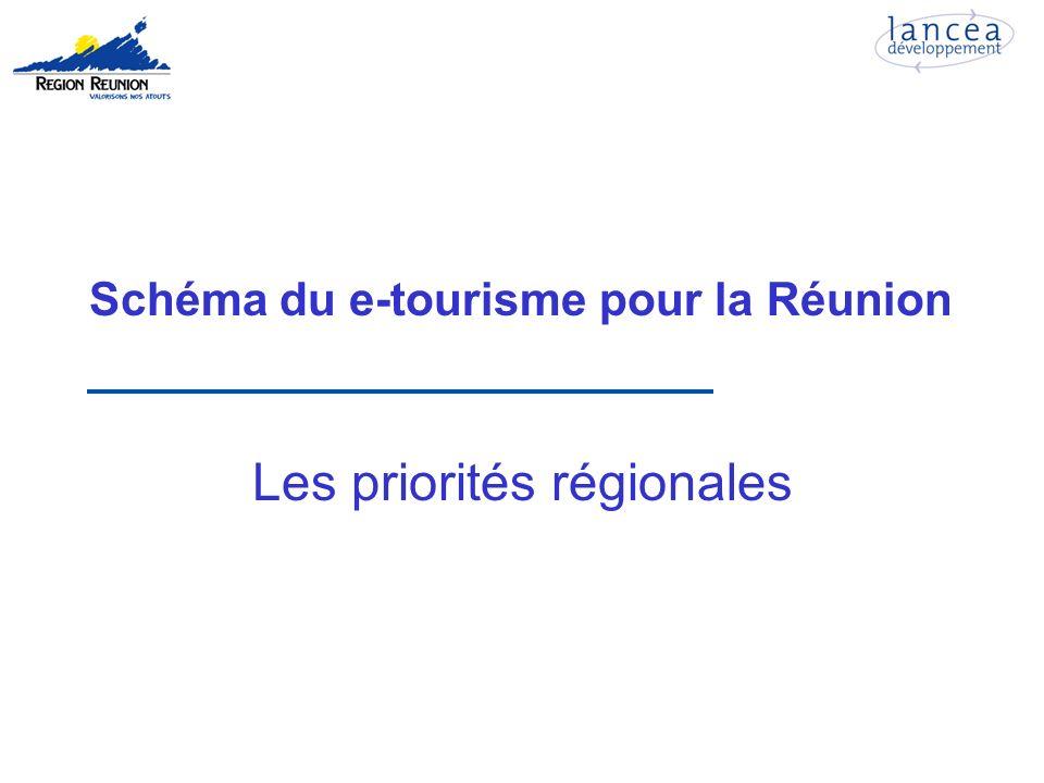 Schéma du e-tourisme pour la Réunion Les priorités régionales