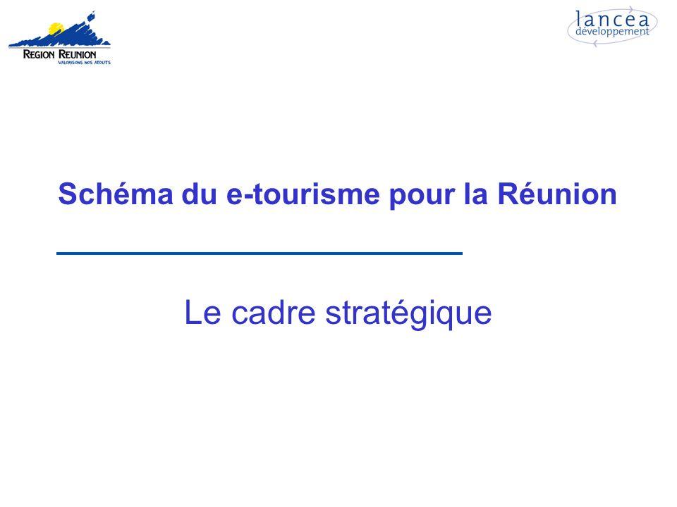 Schéma du e-tourisme pour la Réunion Le cadre stratégique
