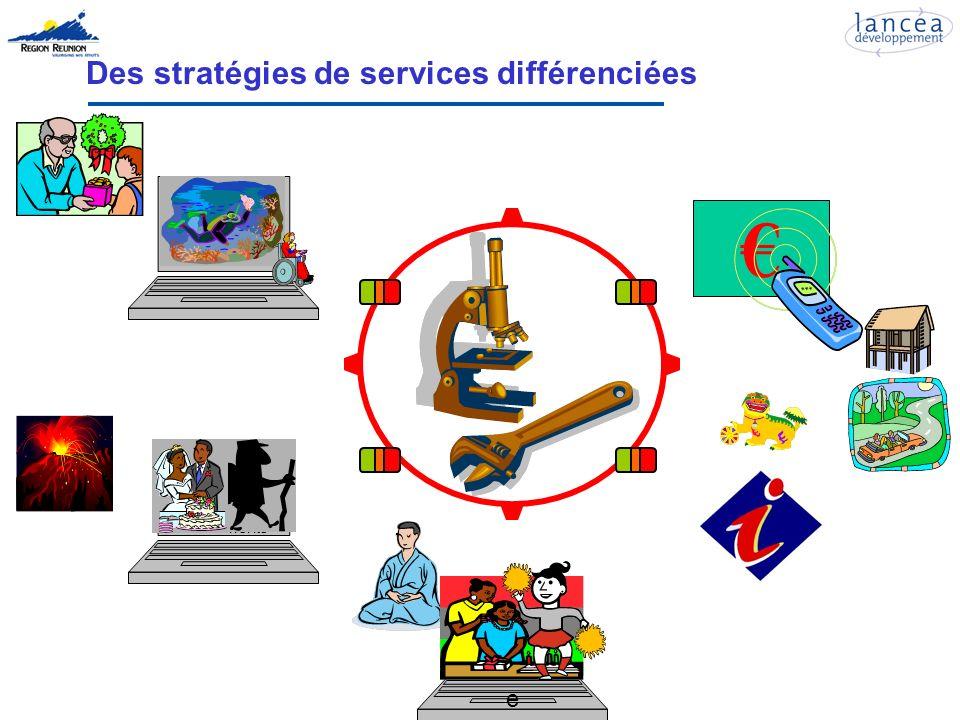 Des stratégies de services différenciées Dispositi f senior Dispositi f événements Dispositifs VDM Dispositi f affinitair e Dispositif sur site