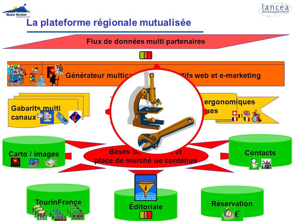 La plateforme régionale mutualisée Bases de données et place de marché de contenus Flux de données multi partenaires Carto / images ContactsTourinFrance Générateur multicanal de dispositifs web et e-marketing Réservation Éditoriale Gabarits multi canaux Chartes éditoriales, ergonomiques & graphiques
