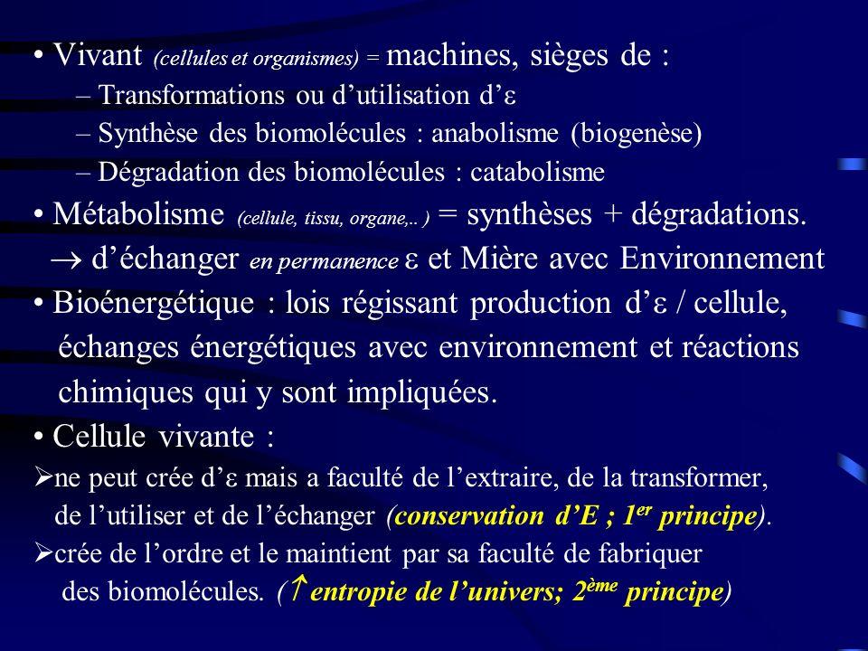 Enthalpie Totale H : totale contenue /composé Enthalpie libre G : partie H susceptible de fournir travail entropique ( du désordre du syst) TS: différence entre H et G Willard GIBBS : relation fondamentale liant ces : G = H - T S 0 G = H - T S 0 (G : énergie libre de Gibbs) G G 0 exergonique (spontanée).