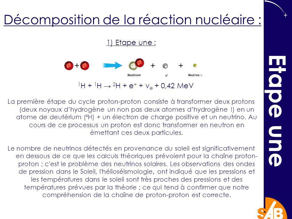 Décomposition de la réaction nucléaire : 1) Etape une : La première étape du cycle proton-proton consiste à transformer deux protons (deux noyaux dhydrogène un non pas deux atomes dhydrogène !) en un atome de deutérium (²H) + un électron de charge positive et un neutrino.