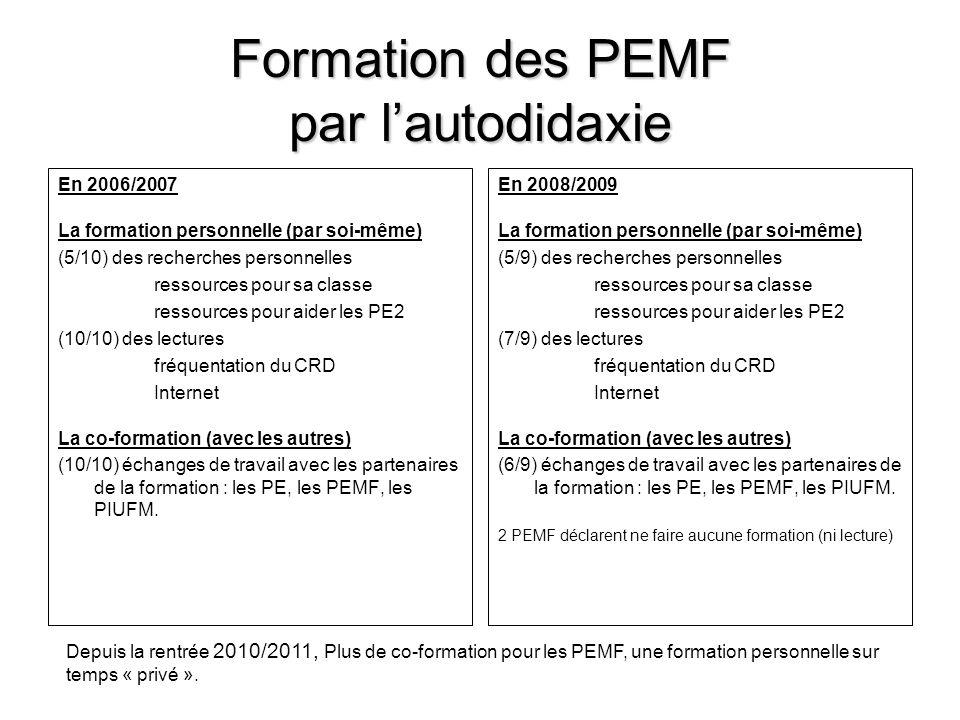 Formation des PEMF par lautodidaxie En 2006/2007 La formation personnelle (par soi-même) (5/10) des recherches personnelles ressources pour sa classe ressources pour aider les PE2 (10/10) des lectures fréquentation du CRD Internet La co-formation (avec les autres) (10/10) échanges de travail avec les partenaires de la formation : les PE, les PEMF, les PIUFM.