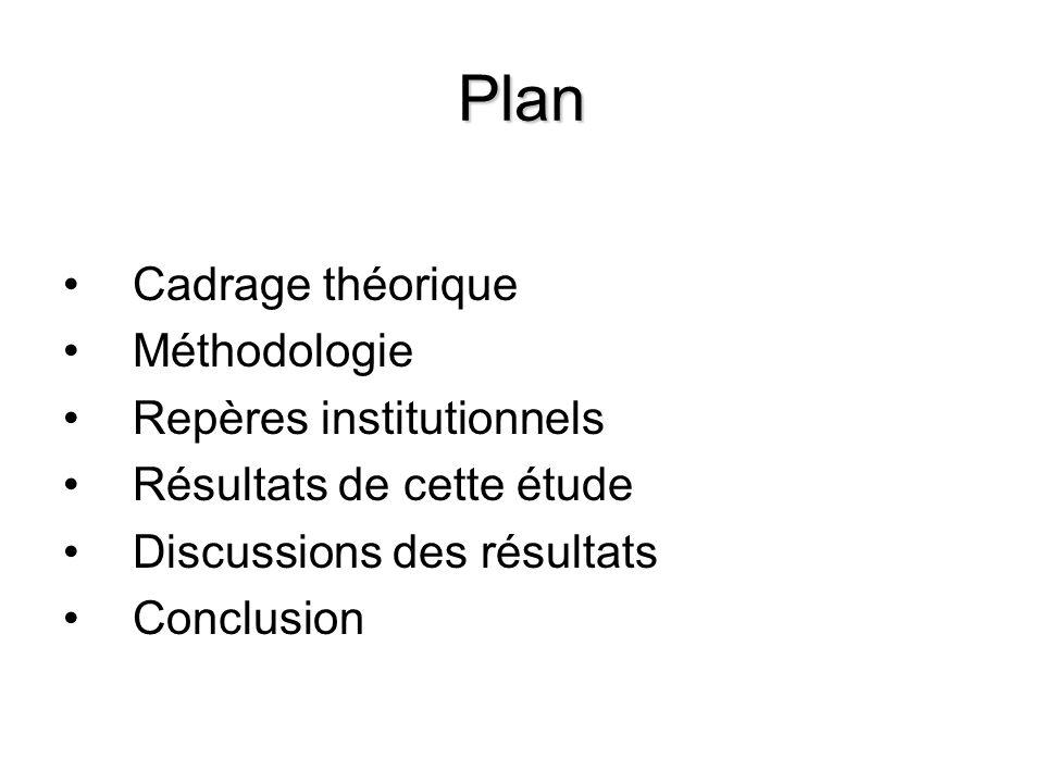 Plan Cadrage théorique Méthodologie Repères institutionnels Résultats de cette étude Discussions des résultats Conclusion