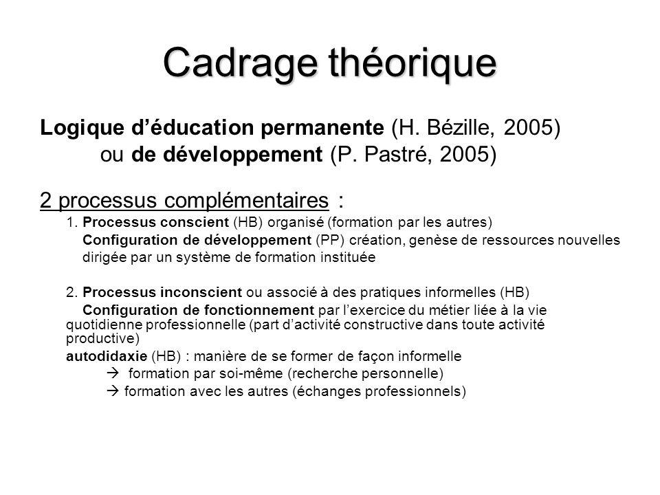 Cadrage théorique Logique déducation permanente (H.