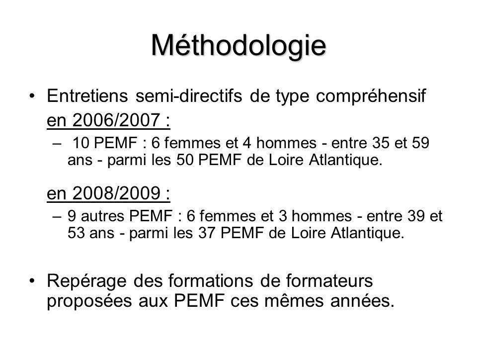 Repères institutionnels Depuis 1995 : Le PEMF intégré à l équipe de formateurs de l I.U.F.M.