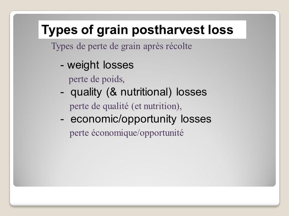 - weight losses perte de poids, - quality (& nutritional) losses perte de qualité (et nutrition), - economic/opportunity losses perte économique/oppor