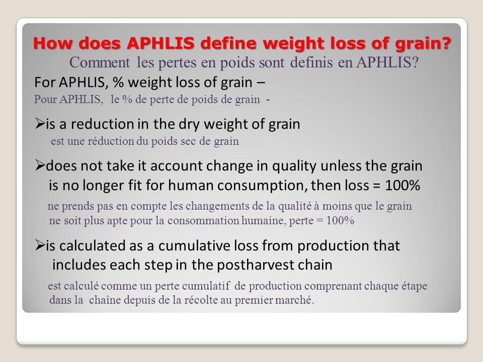 How does APHLIS define weight loss of grain? Comment les pertes en poids sont definis en APHLIS? For APHLIS, % weight loss of grain – Pour APHLIS, le