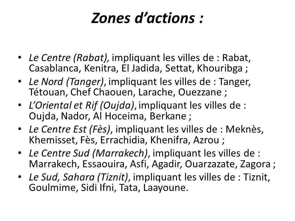 Zones dactions : Le Centre (Rabat), impliquant les villes de : Rabat, Casablanca, Kenitra, El Jadida, Settat, Khouribga ; Le Nord (Tanger), impliquant