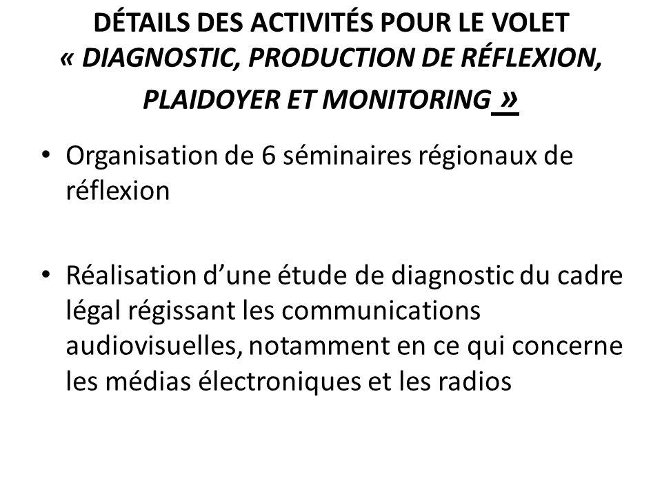 DÉTAILS DES ACTIVITÉS POUR LE VOLET « DIAGNOSTIC, PRODUCTION DE RÉFLEXION, PLAIDOYER ET MONITORING » Organisation de 6 séminaires régionaux de réflexi
