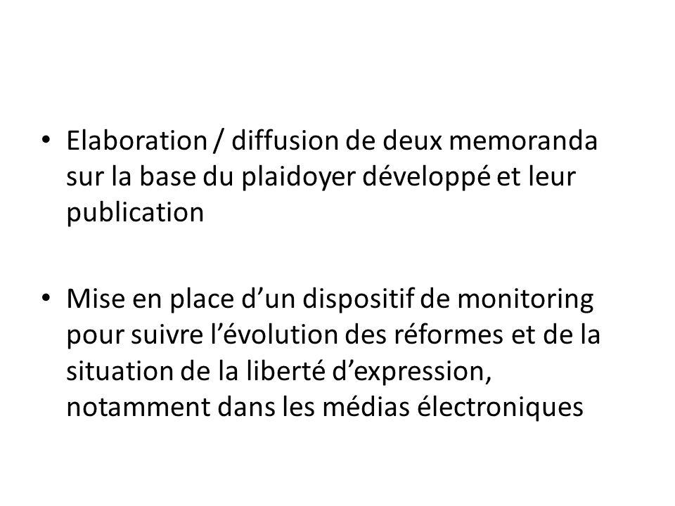 Elaboration / diffusion de deux memoranda sur la base du plaidoyer développé et leur publication Mise en place dun dispositif de monitoring pour suivr