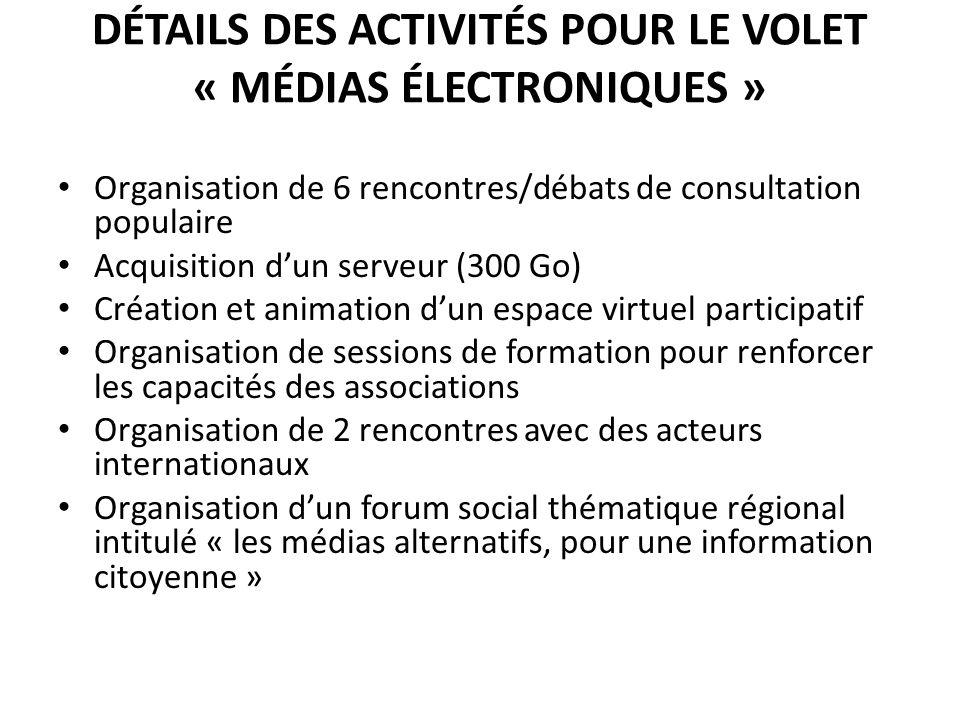 DÉTAILS DES ACTIVITÉS POUR LE VOLET « MÉDIAS ÉLECTRONIQUES » Organisation de 6 rencontres/débats de consultation populaire Acquisition dun serveur (30