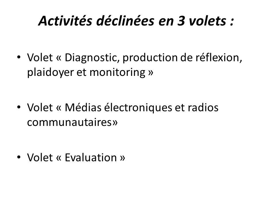 Activités déclinées en 3 volets : Volet « Diagnostic, production de réflexion, plaidoyer et monitoring » Volet « Médias électroniques et radios commun