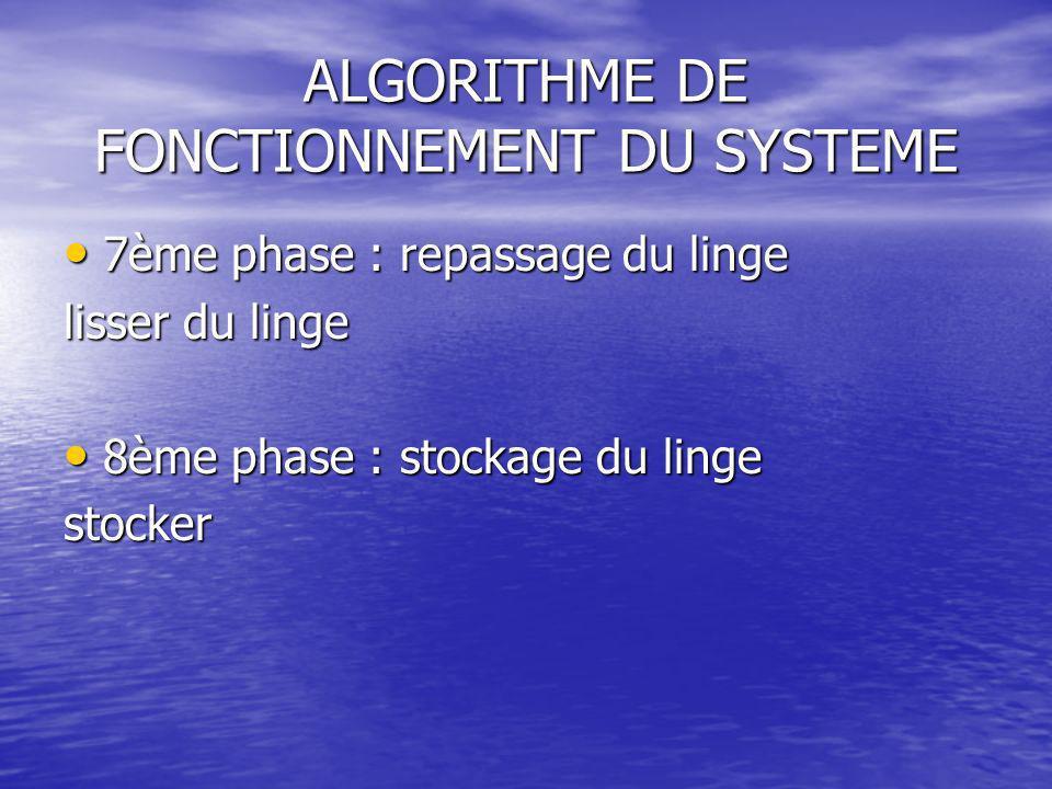 ALGORITHME DE FONCTIONNEMENT DU SYSTEME 7ème phase : repassage du linge 7ème phase : repassage du linge lisser du linge 8ème phase : stockage du linge 8ème phase : stockage du lingestocker