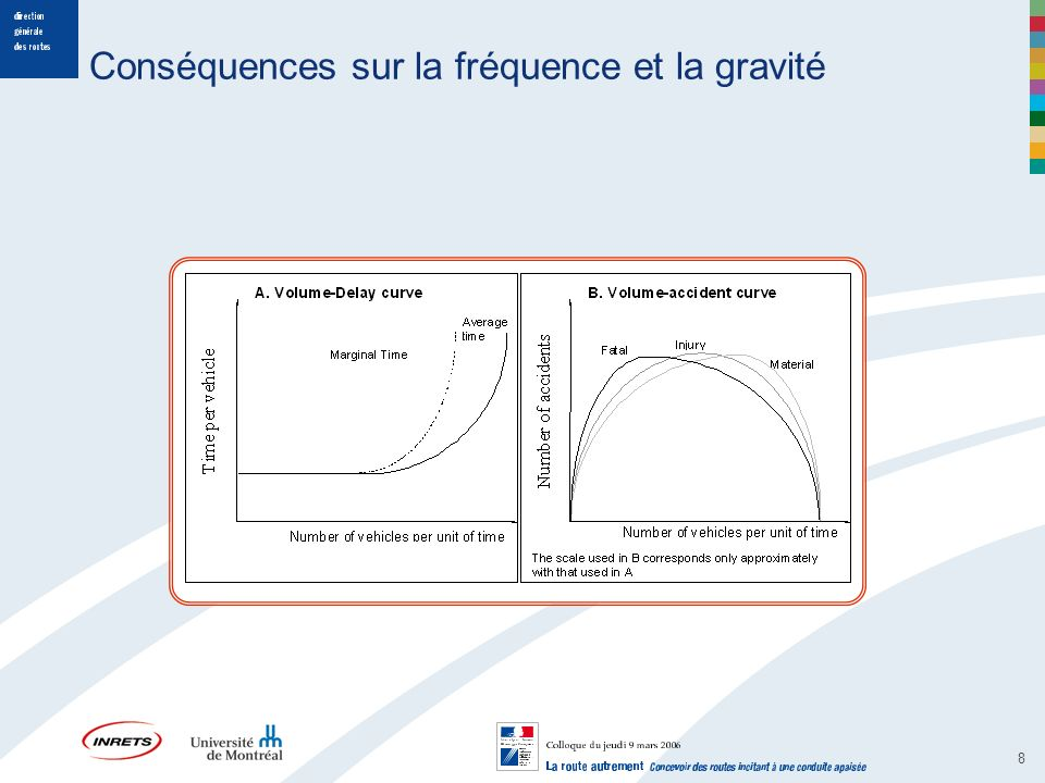 8 Conséquences sur la fréquence et la gravité