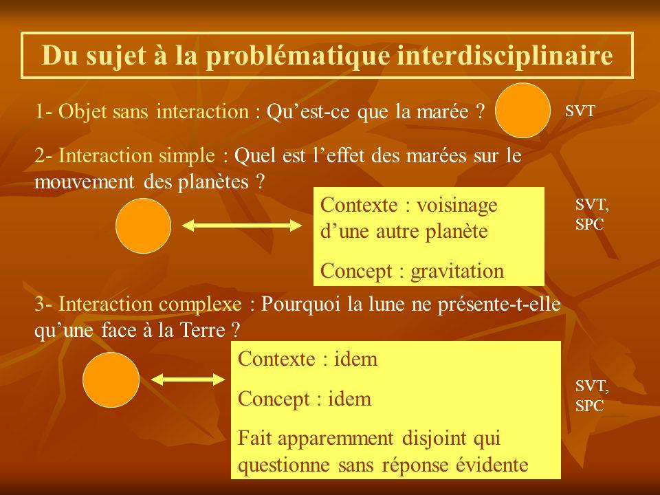 Du sujet à la problématique interdisciplinaire 2- Interaction simple : Quel est leffet des marées sur le mouvement des planètes .