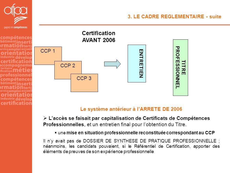 3. LE CADRE REGLEMENTAIRE - suite Le système antérieur à lARRETE DE 2006 Laccès se faisait par capitalisation de Certificats de Compétences Profession