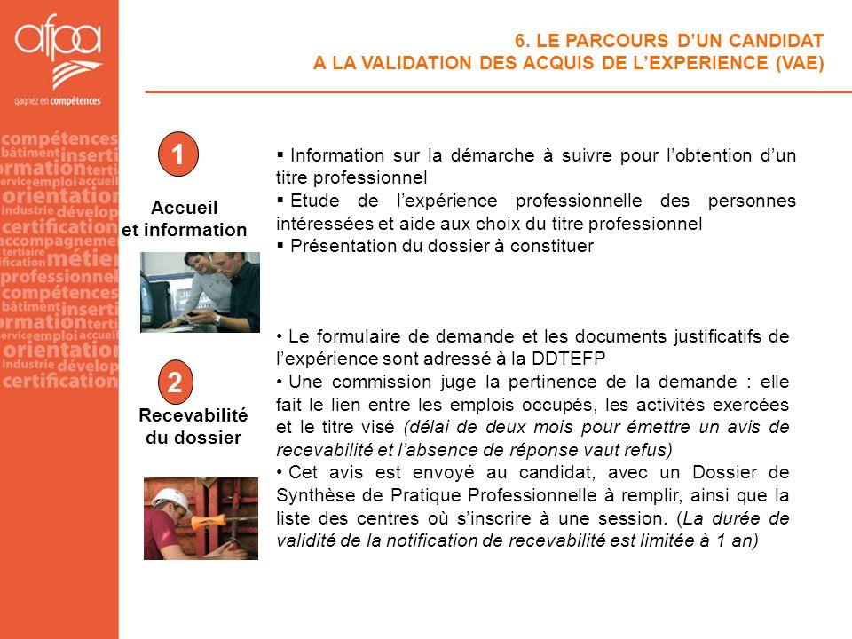 6. LE PARCOURS DUN CANDIDAT A LA VALIDATION DES ACQUIS DE LEXPERIENCE (VAE) 1 2 Information sur la démarche à suivre pour lobtention dun titre profess