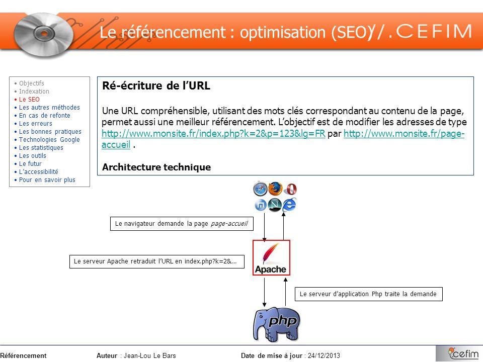 RéférencementAuteur : Jean-Lou Le Bars Date de mise à jour : 24/12/2013 Ré-écriture de lURL Une URL compréhensible, utilisant des mots clés correspond