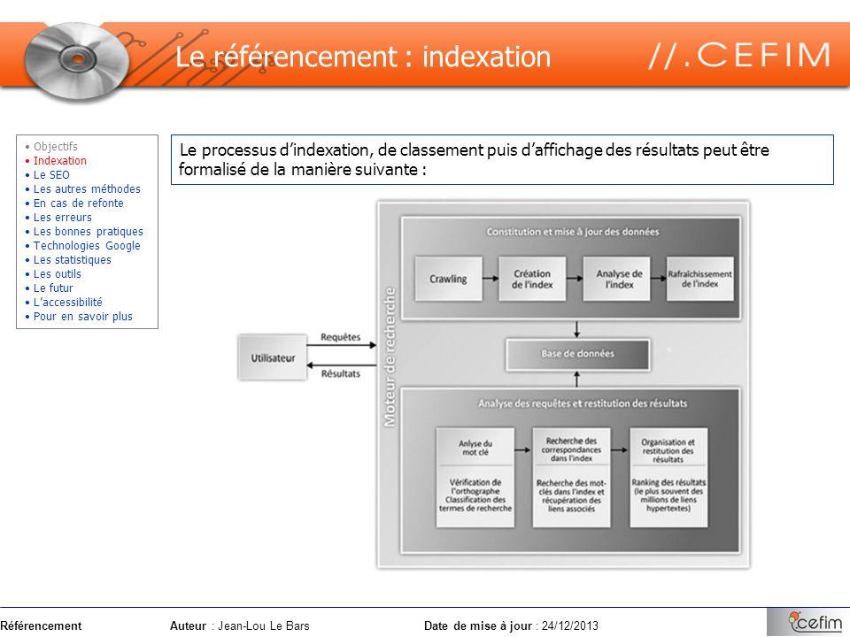 RéférencementAuteur : Jean-Lou Le Bars Date de mise à jour : 24/12/2013 Le processus dindexation, de classement puis daffichage des résultats peut êtr