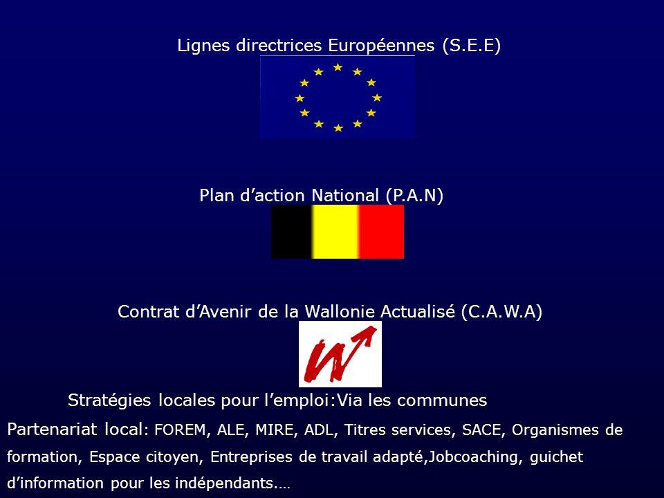 Avec le soutien du Fonds Social Européen Présentation de la Stratégie Européenne de lEmploi Par Emmanuelle HENDERYCKX Mission Régionale Pour lEmploi de Charleroi.