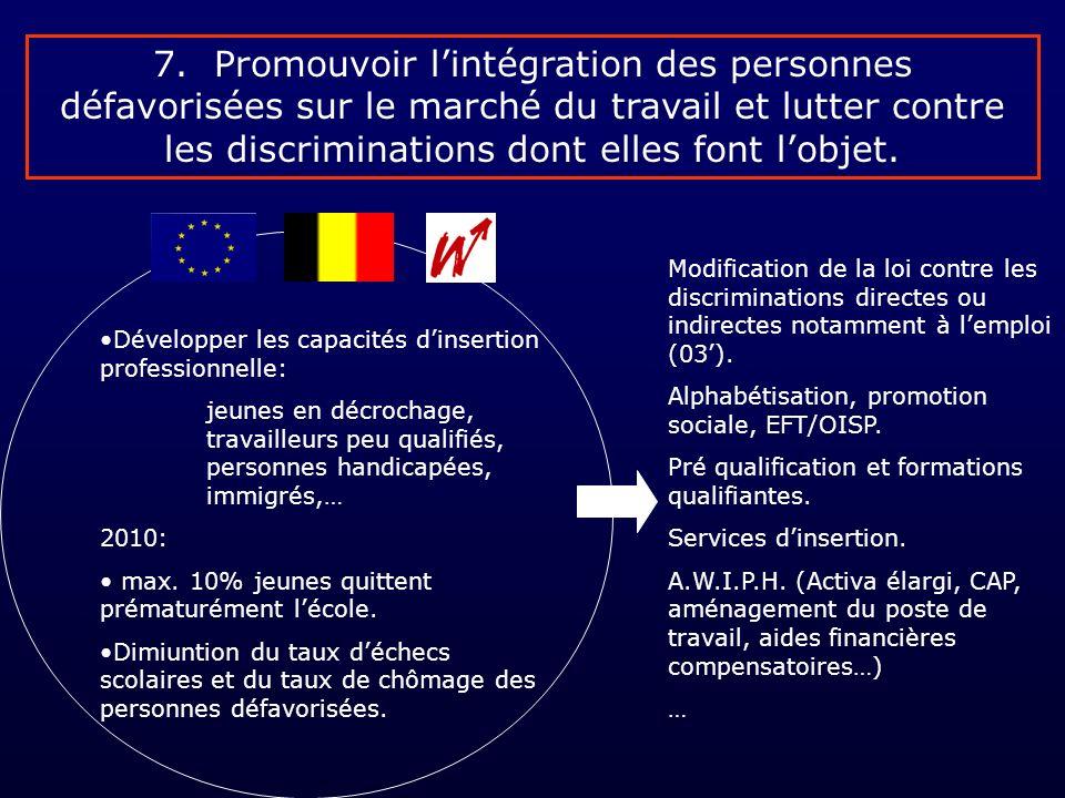 Comment lutter contre les discriminations.