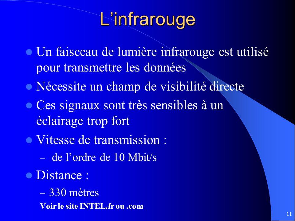 12 Le laser Nécessite un champ de visibilité directe Sensible au problème dalignement (entre le laser et la photodiode) Résistant aux interférences Sensibles aux conditions atmosphériques