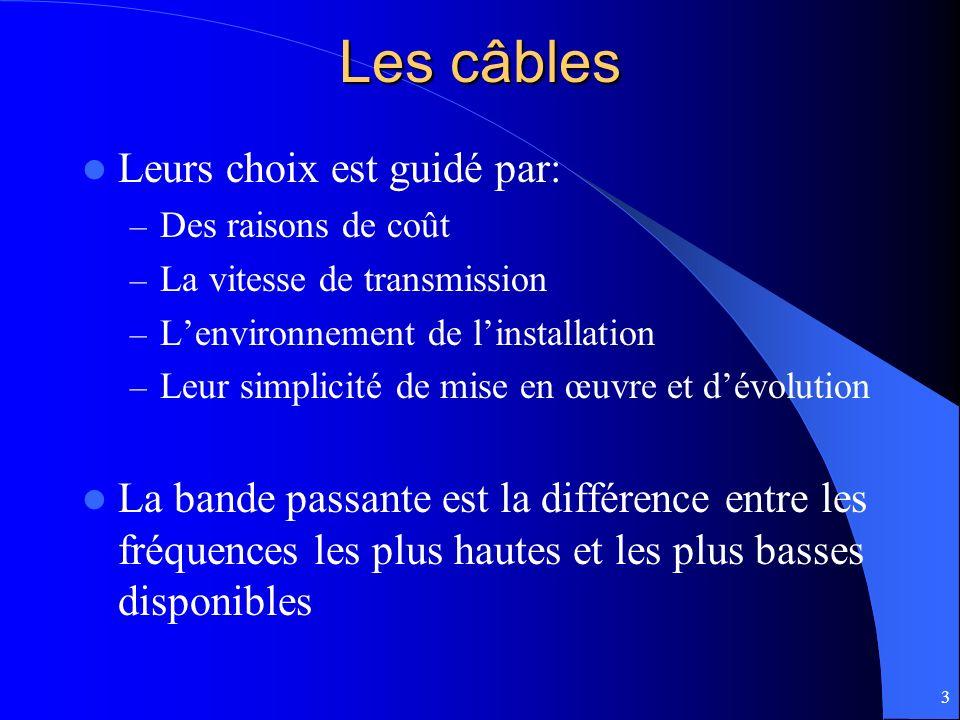 4 Le câble coaxial Le câble coaxial est composé dun conducteur central (âme) en cuivre entouré dun isolant, puis dun deuxième conducteur sous forme de métal tressé assurant le blindage et enfin dune gaine plastique assurant sa protection Deux types : – Coaxial épais de 12 mm de diamètre (Thick Ethernet) – Coaxial fin de 6 mm de diamètre (Thinnet) Distance maximum dun segment: – 500 mètres pour le Thick Ethernet – 185 mètres pour le Thinnet Vitesse de transmission : 10 Mbit/s