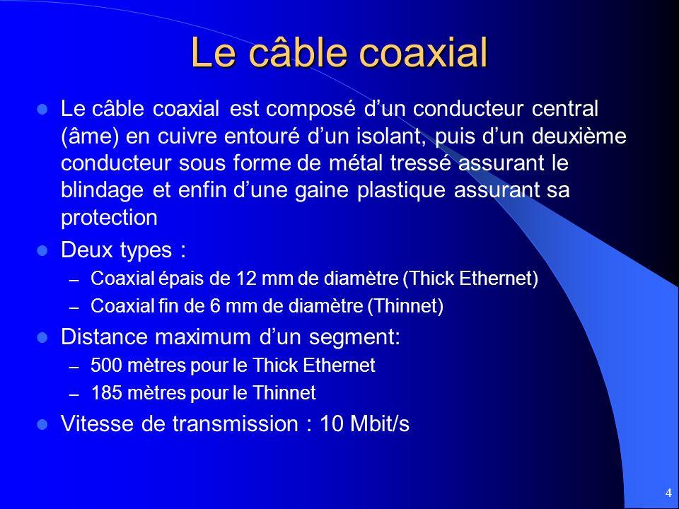 5 Câblage coaxial Pour le Thinnet, on utilise des connecteurs en T sur des prises de type BNC (voir shéma p 31) Pour le Thick, on utilise une prise vampire, la connexion se fera via une prise de type AUI.