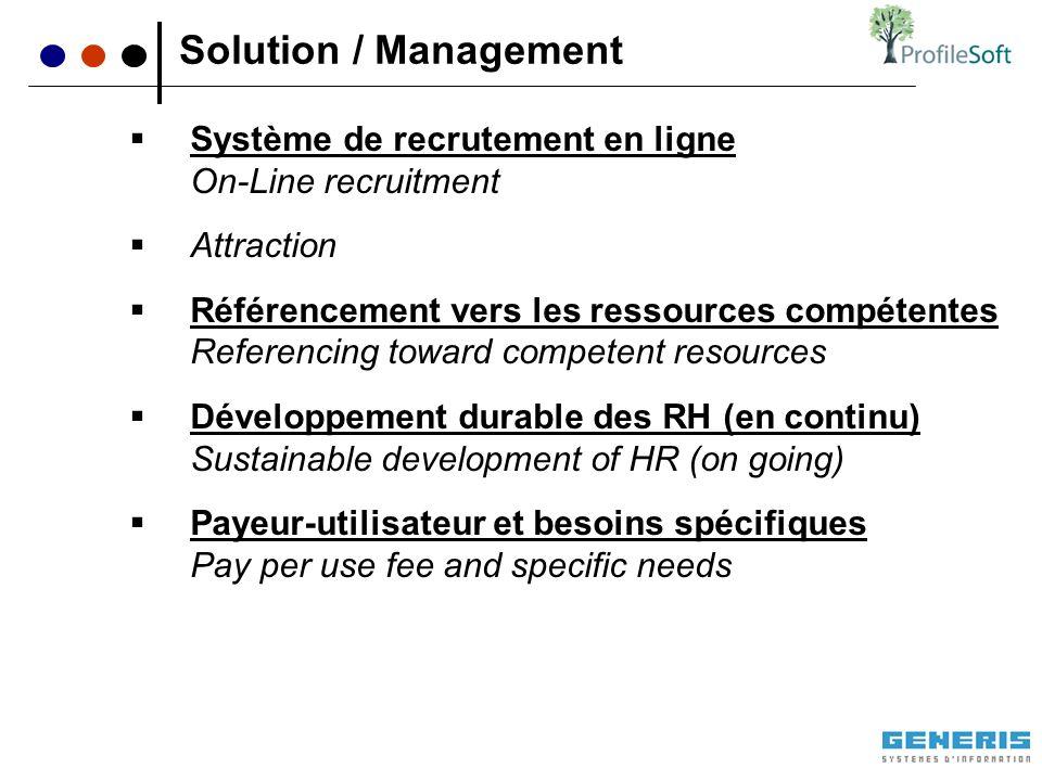 Système de recrutement en ligne On-Line recruitment Attraction Référencement vers les ressources compétentes Referencing toward competent resources Dé