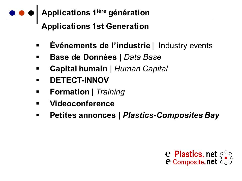 Powered by Applications 1 ière génération Applications 1st Generation Événements de lindustrie | Industry events Base de Données | Data Base Capital humain | Human Capital DETECT-INNOV Formation | Training Videoconference Petites annonces | Plastics-Composites Bay