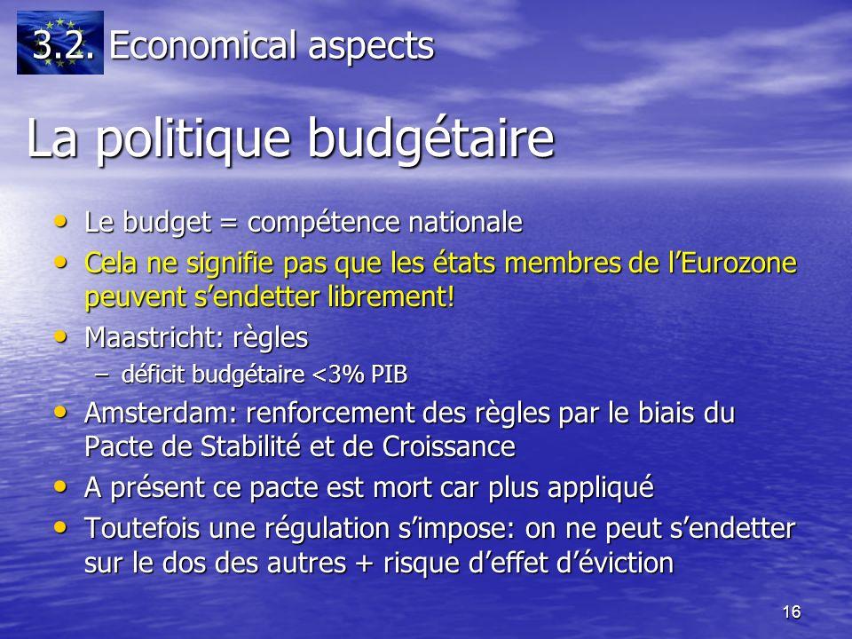 16 La politique budgétaire Le budget = compétence nationale Le budget = compétence nationale Cela ne signifie pas que les états membres de lEurozone peuvent sendetter librement.