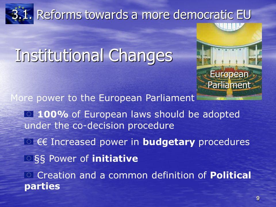 20 Increasing direct link between the local/regional level and the EU level Increasing direct link between the local/regional level and the EU level Using the regional framework Using the regional framework 3.3.
