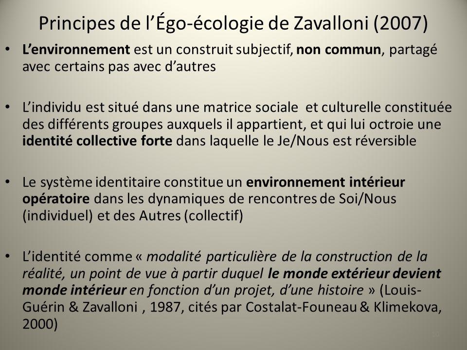 Principes de lÉgo-écologie de Zavalloni (2007) Lenvironnement est un construit subjectif, non commun, partagé avec certains pas avec dautres Lindividu est situé dans une matrice sociale et culturelle constituée des différents groupes auxquels il appartient, et qui lui octroie une identité collective forte dans laquelle le Je/Nous est réversible Le système identitaire constitue un environnement intérieur opératoire dans les dynamiques de rencontres de Soi/Nous (individuel) et des Autres (collectif) Lidentité comme « modalité particulière de la construction de la réalité, un point de vue à partir duquel le monde extérieur devient monde intérieur en fonction dun projet, dune histoire » (Louis- Guérin & Zavalloni, 1987, cités par Costalat-Founeau & Klimekova, 2000) 10