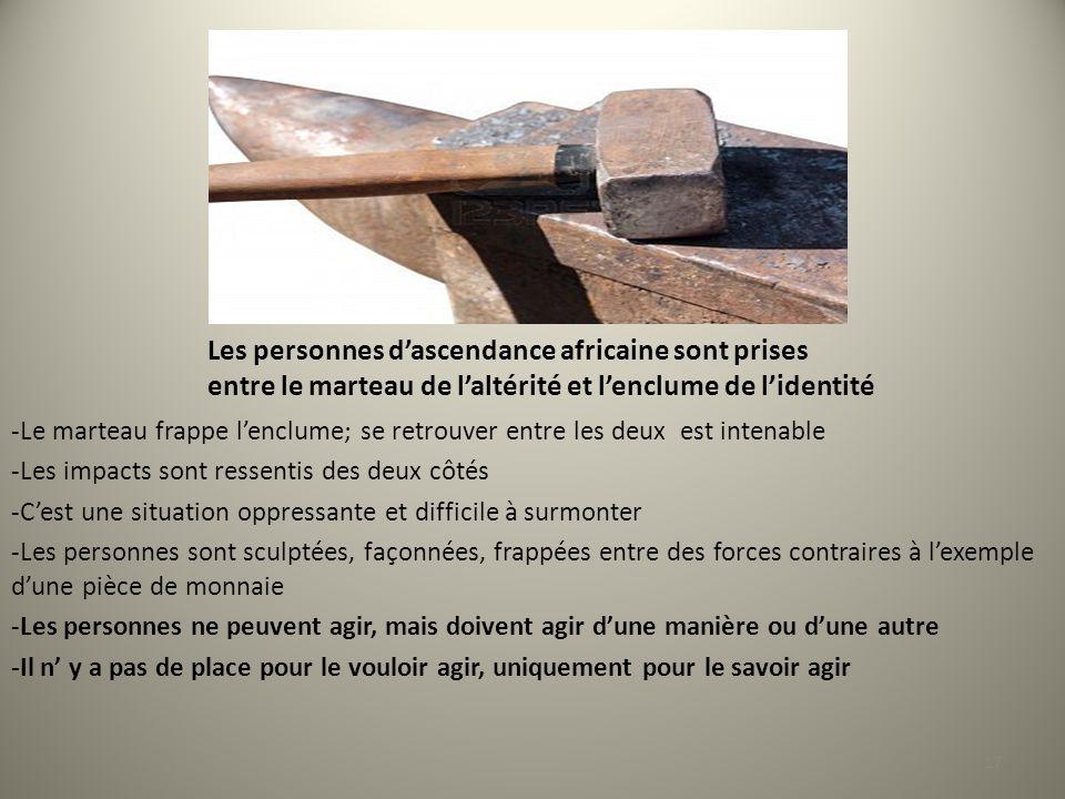 Les personnes dascendance africaine sont prises entre le marteau de laltérité et lenclume de lidentité -Le marteau frappe lenclume; se retrouver entre les deux est intenable -Les impacts sont ressentis des deux côtés -Cest une situation oppressante et difficile à surmonter -Les personnes sont sculptées, façonnées, frappées entre des forces contraires à lexemple dune pièce de monnaie -Les personnes ne peuvent agir, mais doivent agir dune manière ou dune autre -Il n y a pas de place pour le vouloir agir, uniquement pour le savoir agir 17